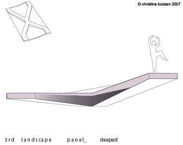 3rd landscape panel - steepest