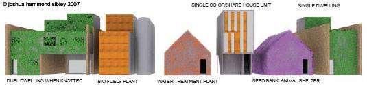 Types of Buildings: Rendering