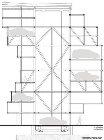 Stand: Vehicle Layout