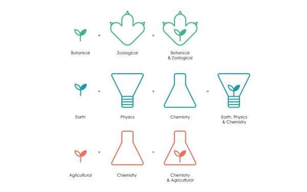 Tang_Tina_University of Melbourne Collections Pictograms_07