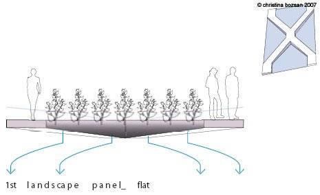 1st landscape panel - flat