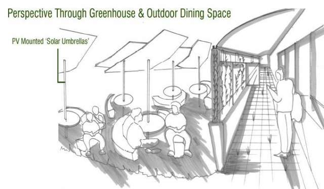 Greenhouse and Solar-seating