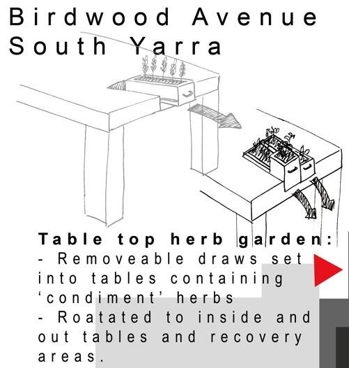 GC Herb Table