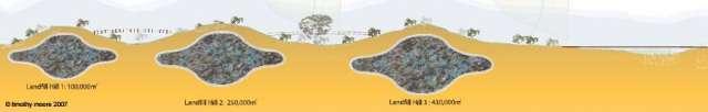 Landfill Mounds