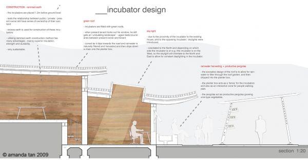 Incubator Design 3