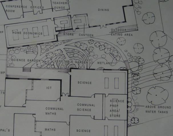 Plan Gardens