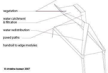 Structural logic 1